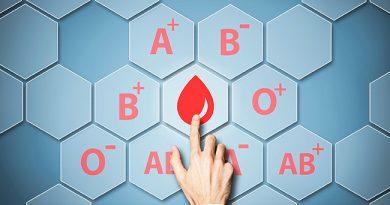 Study: Coronavirus Attacking Based On Blood Group