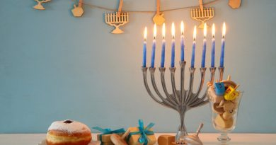 HANUKKAH 2020 : First Day of Hanukkah 2020 DATES, TRADITIONS, HISTORY, AND MORE